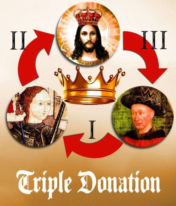 Triple-Donation
